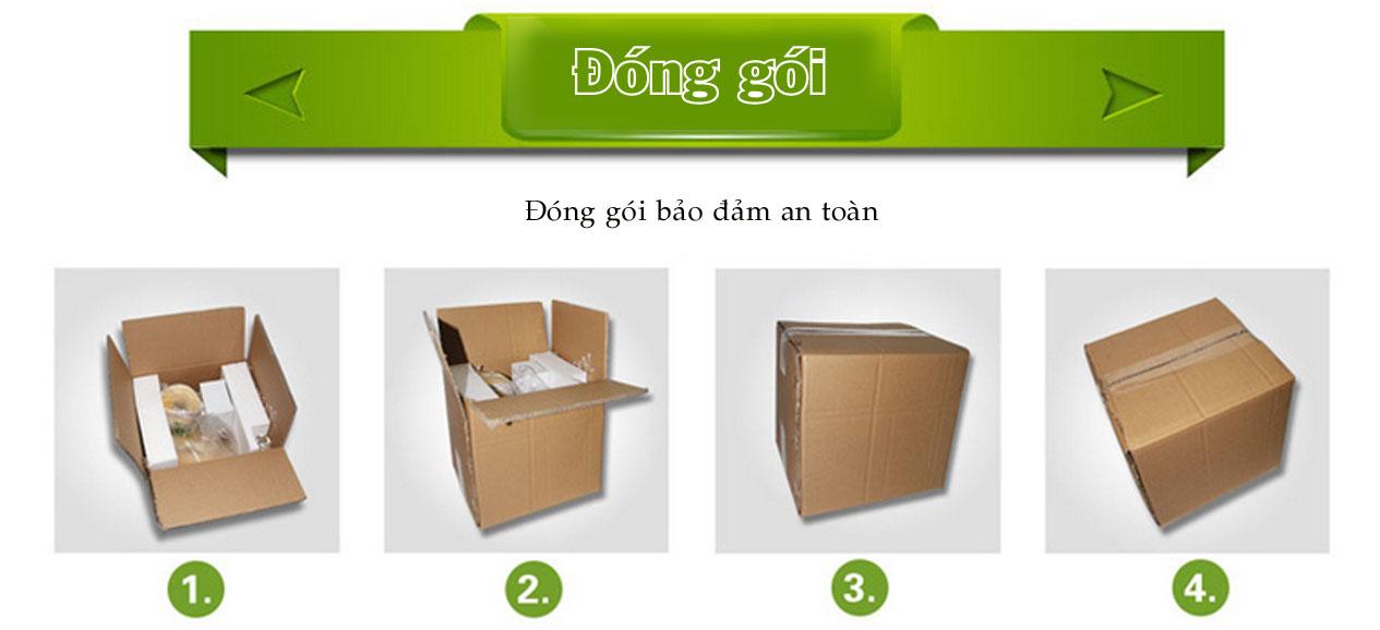 Dong goi san pham Hình thức vận chuyển
