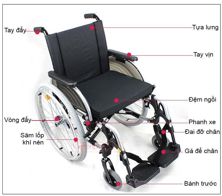 Xe lăn đa phong cách công nghệ cao từ Nhật Bản TM043